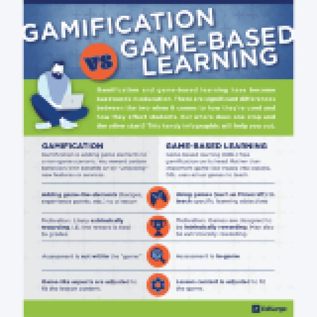 Game-Based Learning: Preparing Students for The Future