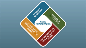 The Courseware in Context (CWiC) Framework