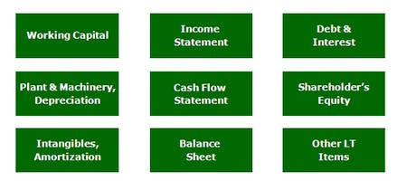 Free Financial Modeling Training Course