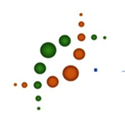 Interactive Data Partners