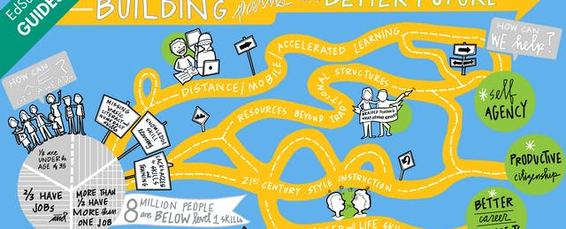 Adult Learning: Building Paths to a Better Future