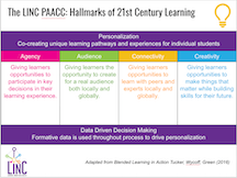 PAAC framework for blended learning