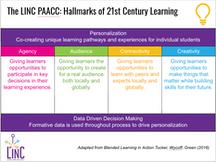 PAAC framework for blended learning