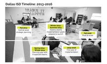 Dallas ISD Personalized Learning Timeline