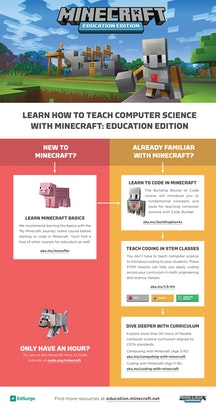 Learn How to Teach Computer Science With MINECRAFT: EDUCATION EDITION [Infographic]