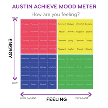Austin Achieve Mood Meter