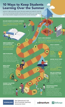 10 Ways to Keep Students Learning Over the Summer [Infographic]