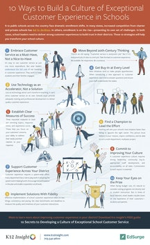 10 Ways to Build a Culture of Exceptional Customer Experience in Schools [Infographic]