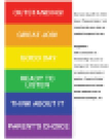 Color-coded feedback chart