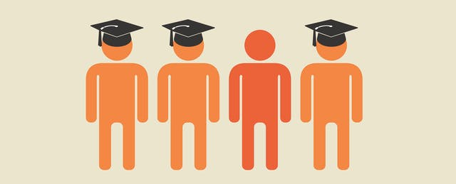 When Employment Is the Goal, Should 'Student Success' Include Dropouts?