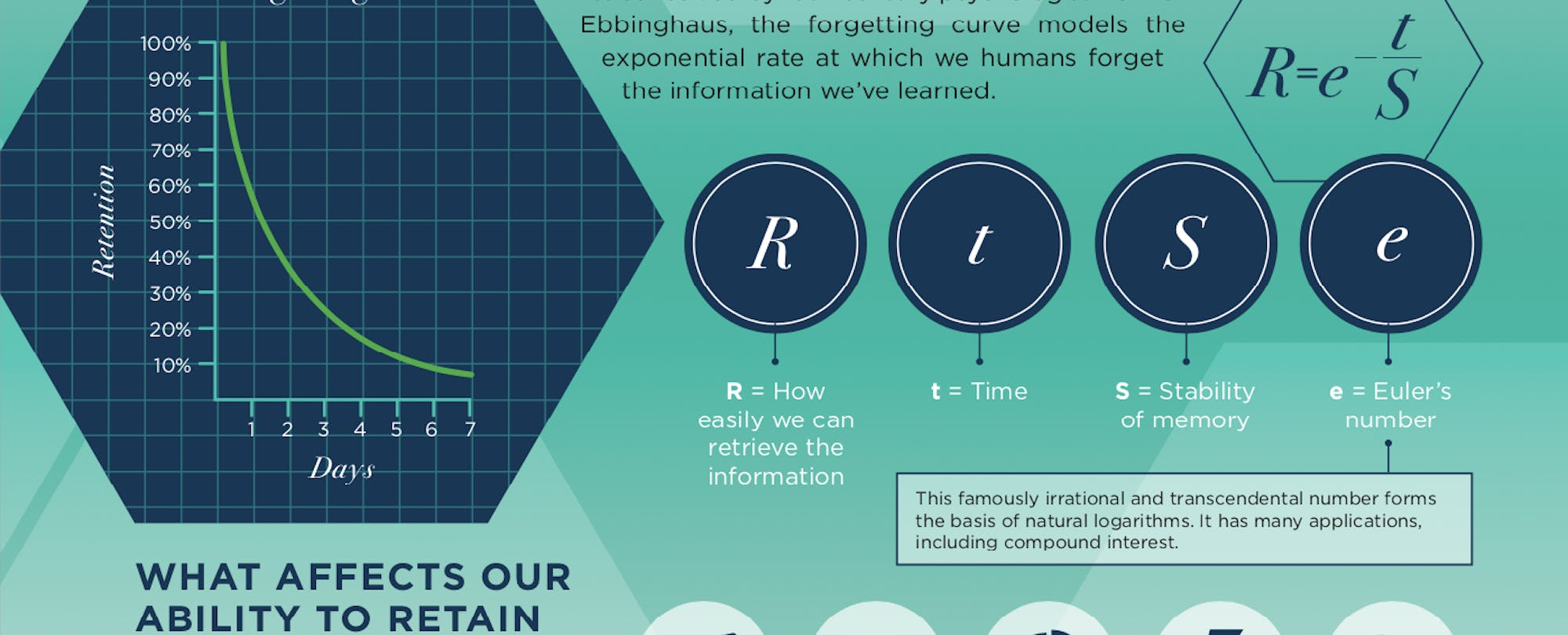 8 Great Ways to Enhance Retention [Infographic]
