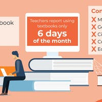 4 Ways Your District Can Support Social Studies Teachers [Infographic]
