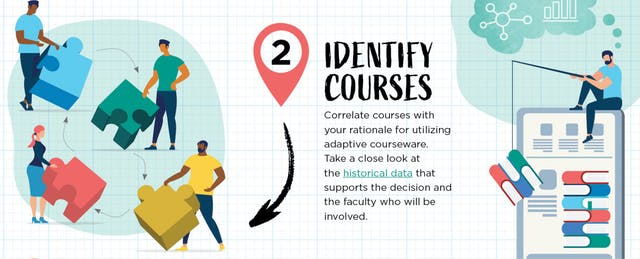 7 Steps for Selecting Adaptive Courseware [Infographic]