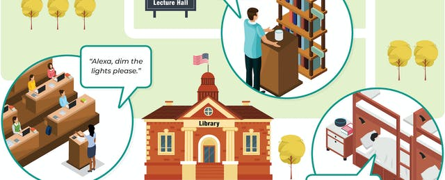 5 Advantages of a Voice-Enabled Campus [Infographic]
