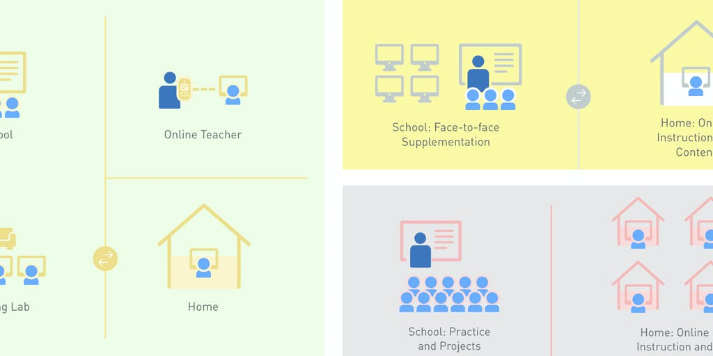 Revisiting Blended Learning Principles, With School Plans in Limbo