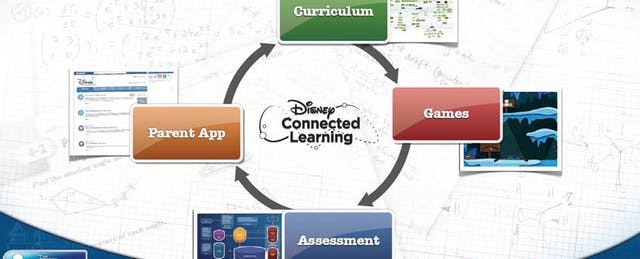 Disney 'Connected Learning' Aims To Infuse Games with Learning