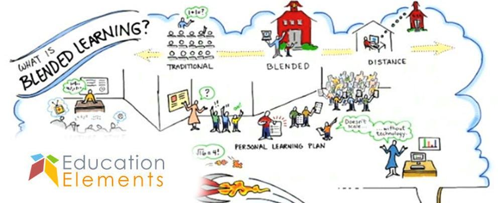 Education Elements Retools
