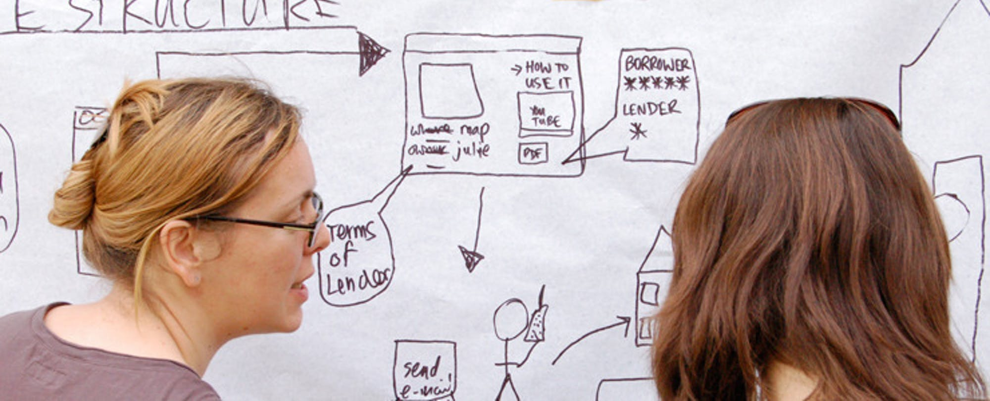 The Case for Learning Designers