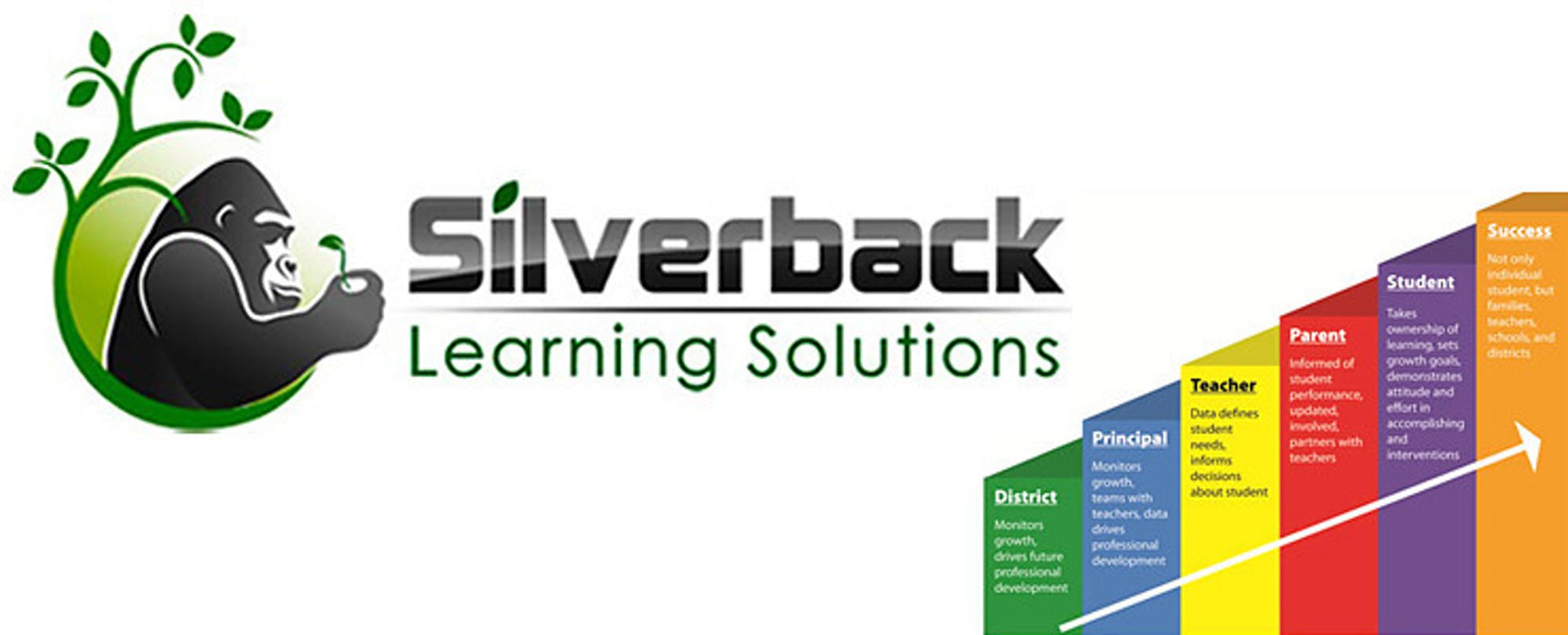 Silverback Learning Raises $2.5M to Drive Personalized Instruction