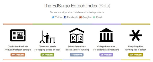 How to Find An Education Technology Product