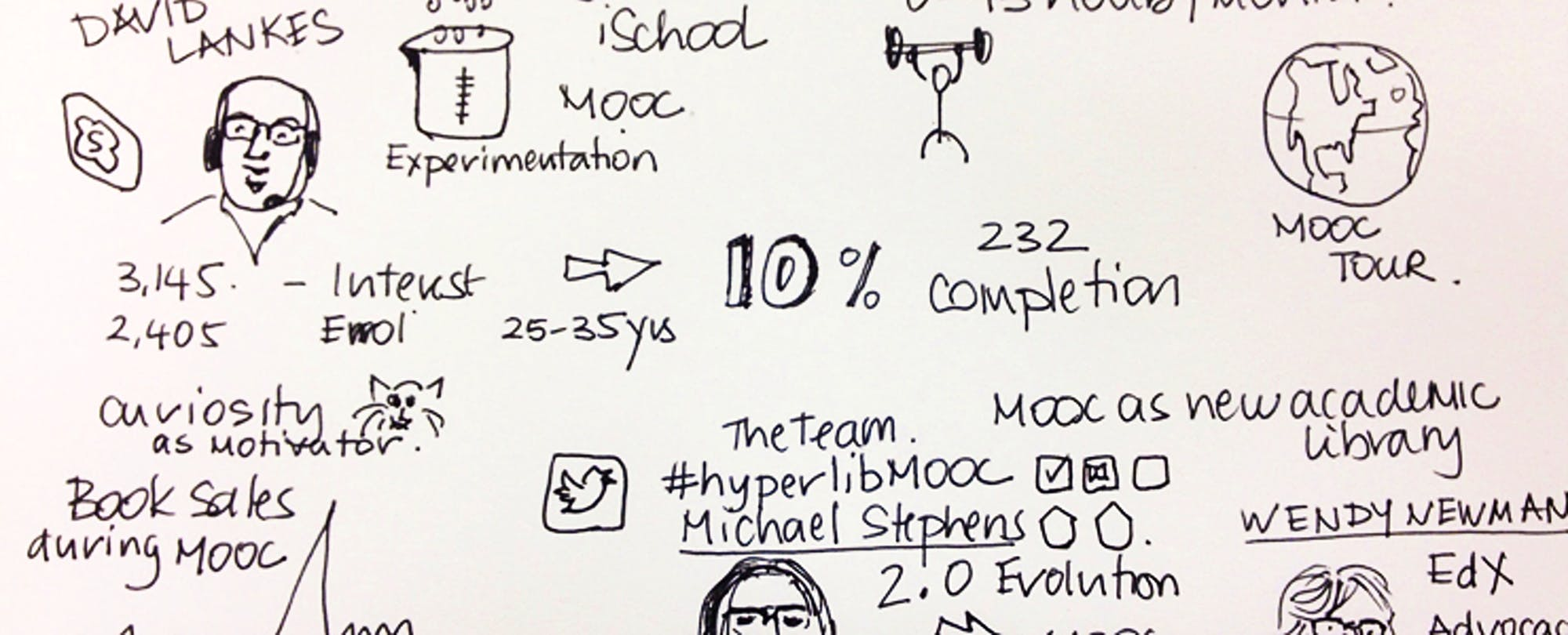 MOOCs in 2013: Breaking Down the Numbers