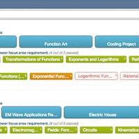 A Peek Inside Summit's Personalized Learning Software