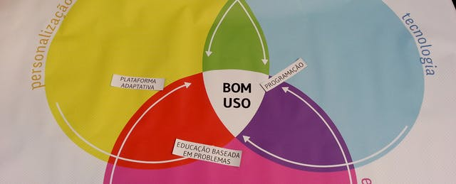 Kickstarting Innovation in Brazilian Education, Part I: The Industry