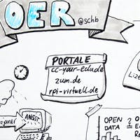 Why Can't OER Enjoy the Same Success as Open Source Software?