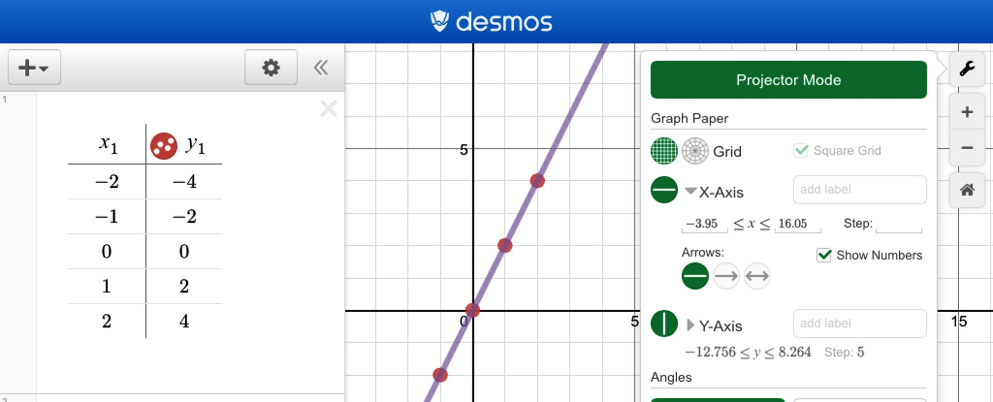 Texas District Pilots Desmos as Alternative to Graphing Calculators