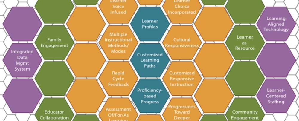 Finding Your Sweet Spot: The Honeycomb Approach to Personalized Learning