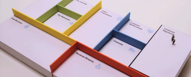 How Your Company Must Co-opt the Business Model Canvas