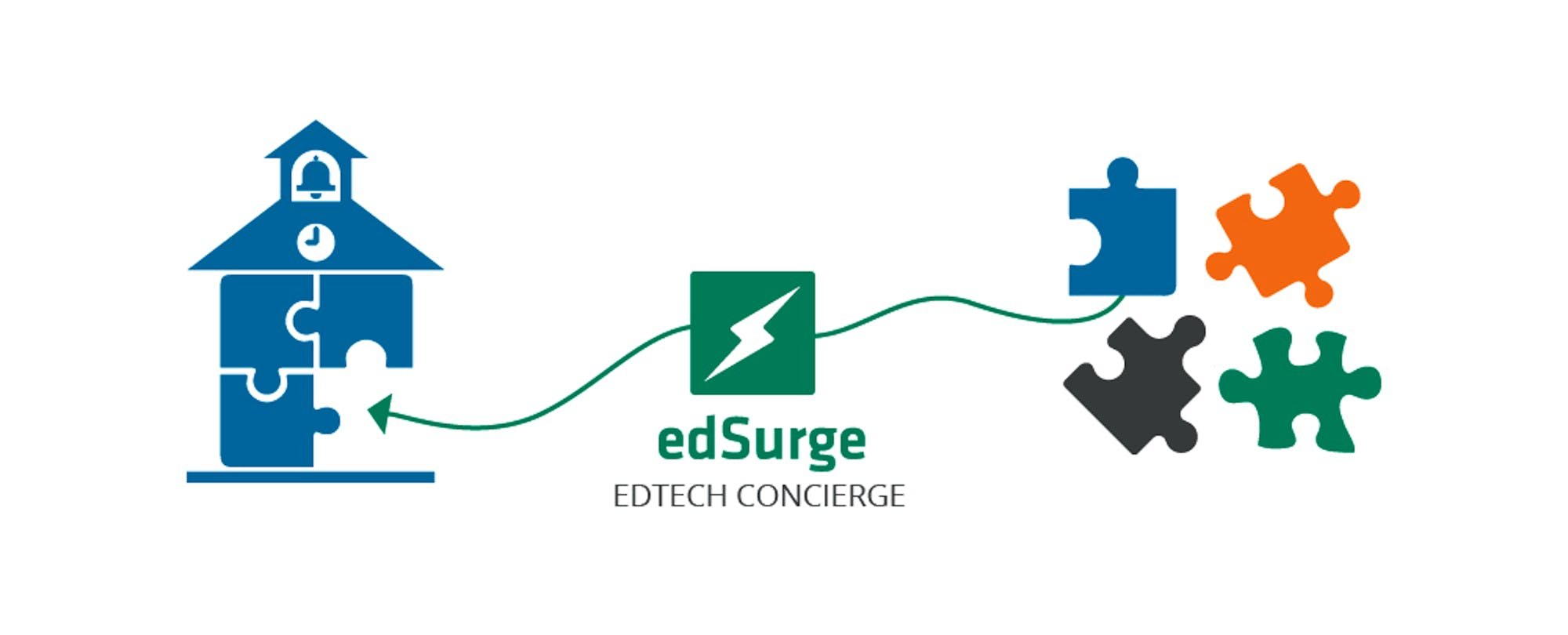 A Personal Concierge to Connect Edtech Companies and School Leaders