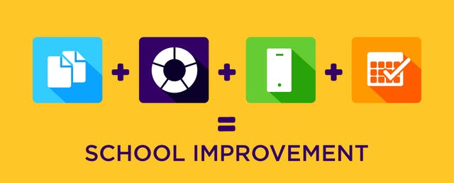 Four Keys to Successful School Improvement