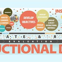 So What Do You Really Mean By 'Instructional Designer'?