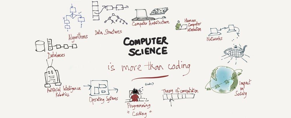 computer science goes beyond coding edsurge news kids reading clipart png kids reading clip art