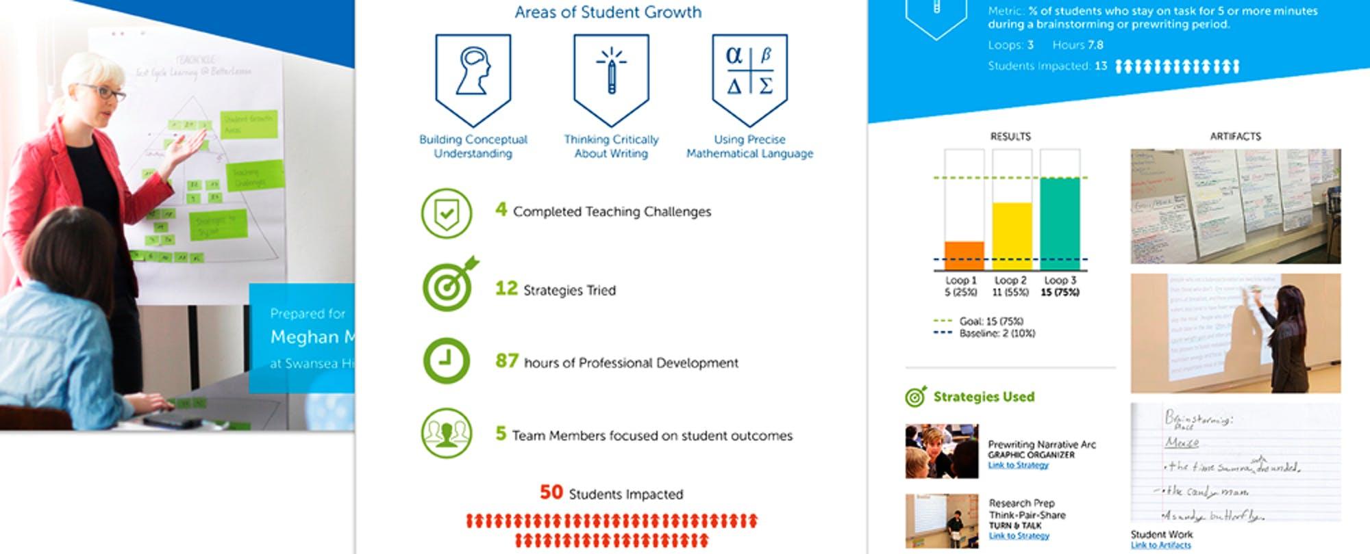 BetterLesson Raises $6 Million to Make Professional Development Personal