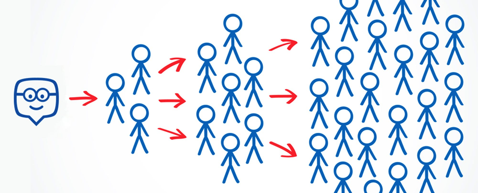 Can Edmodo Turn Virality into Profitability?