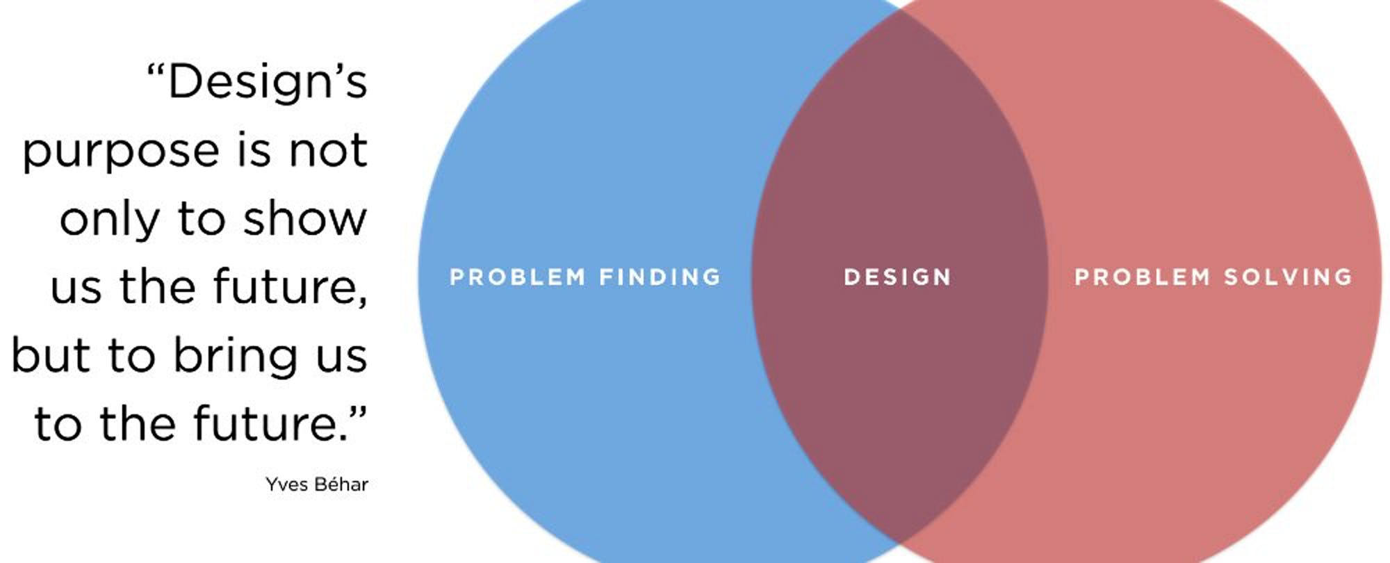 Designing Higher Ed: The Search for a Process to Innovate