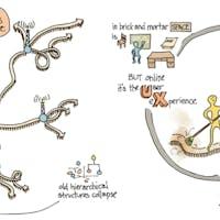 The 6 Core Beliefs Behind Blending Leadership in Your School