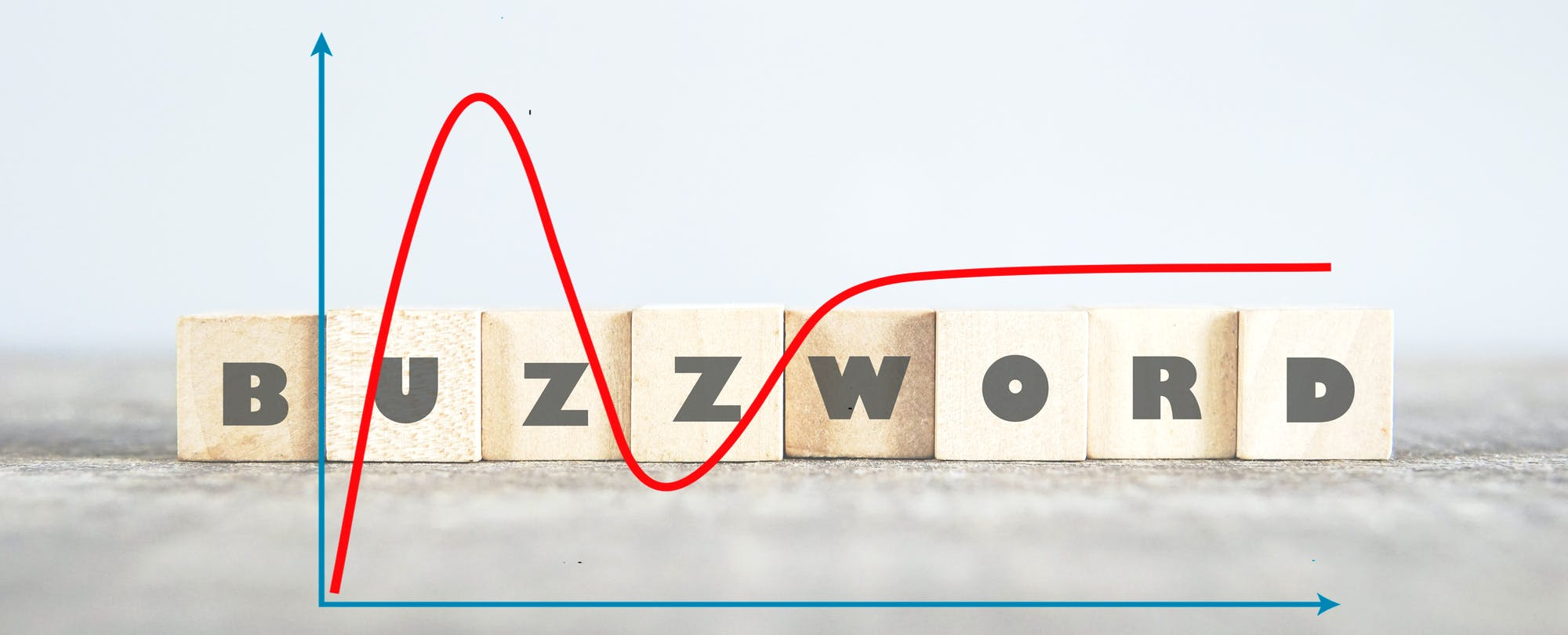 Finding 'Personalized Learning' and Other Edtech Buzzwords on the Gartner Hype Cycle