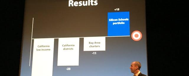 Silicon Schools Step Up