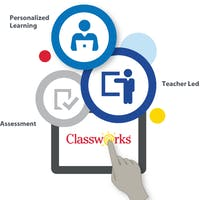 Classworks Applied Mathematics