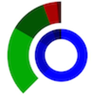 Osmosis Med App